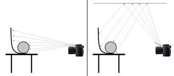 Different paths of flashlights