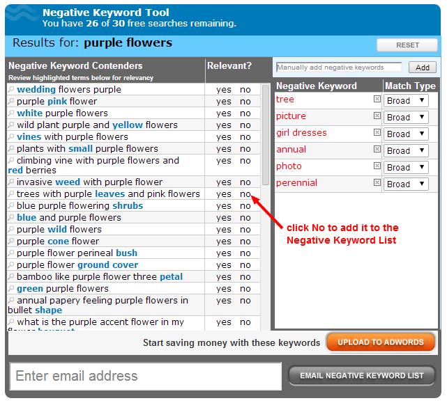 Free Negative Keyword List