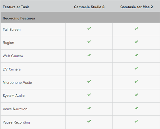Camtasia Features