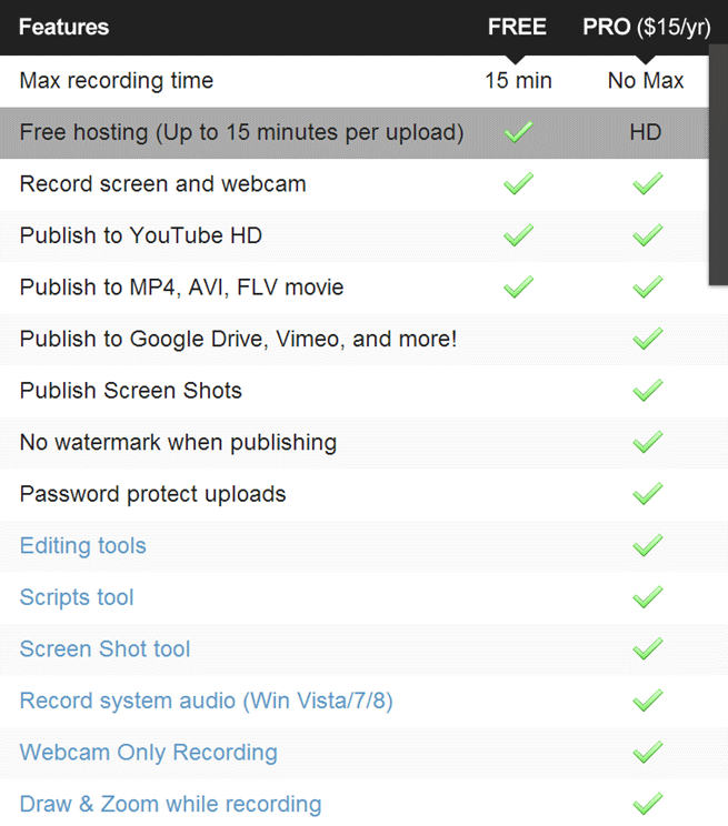 Screencast-o-matic list of features