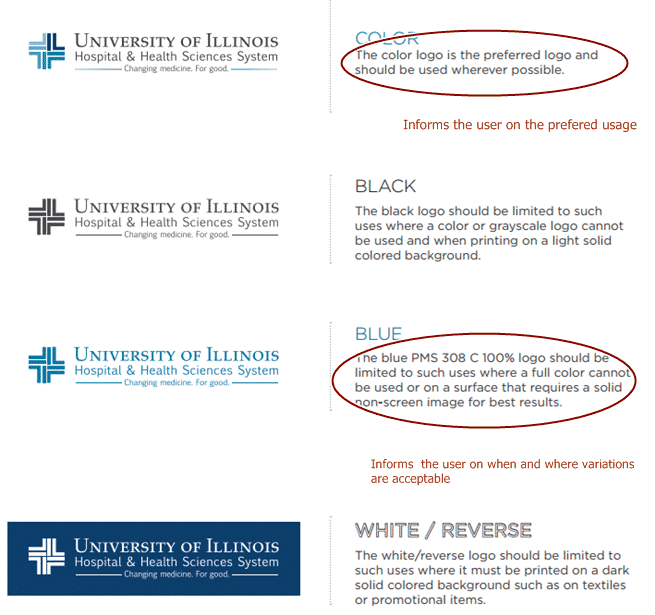 University of Illinois Style Guide
