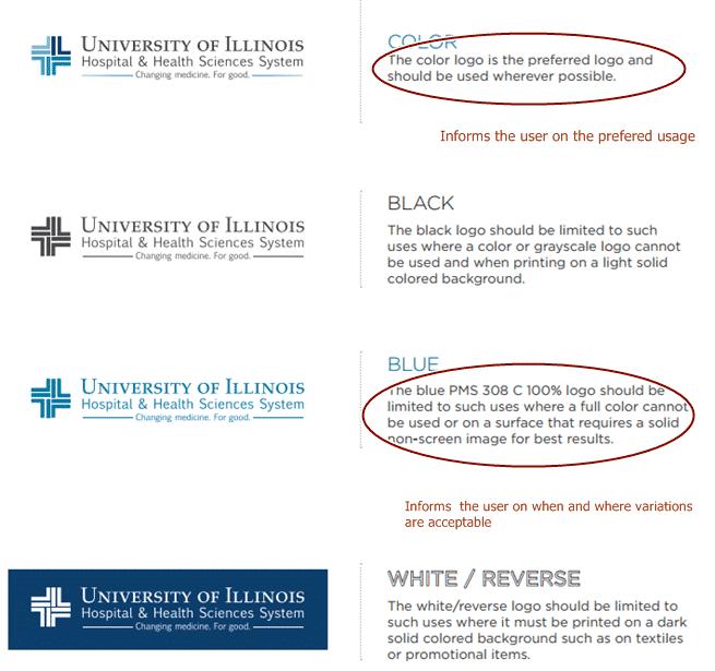 University of Illinois Style Guide
