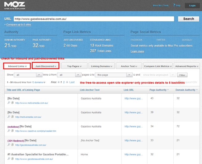 How To Use Competitor Backlink Analysis For Guest Posting