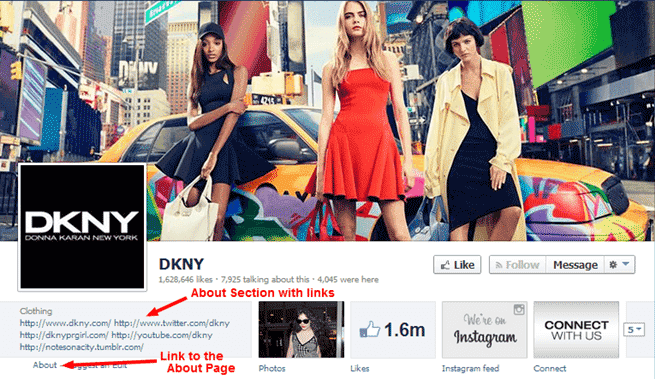 DKNY's About section
