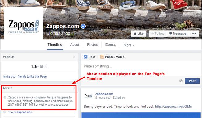 Zappos Timeline