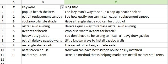Gazebos Australia long-tail keywords list