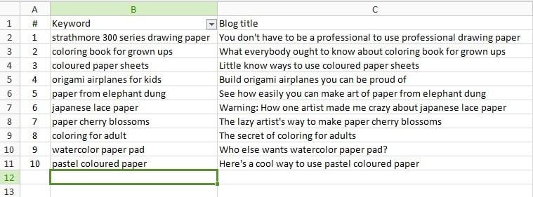 Paperistas long tail keyword list