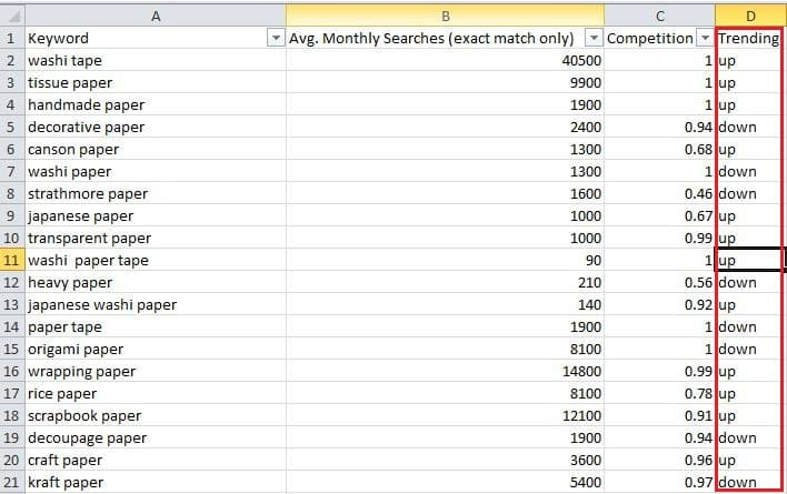 Adding a column for keyword trends