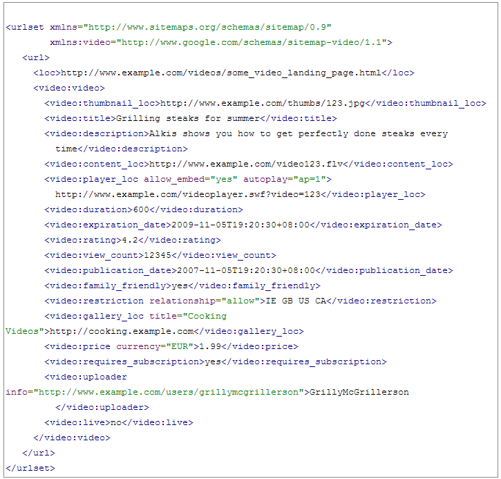 Coding the store's video sitemap