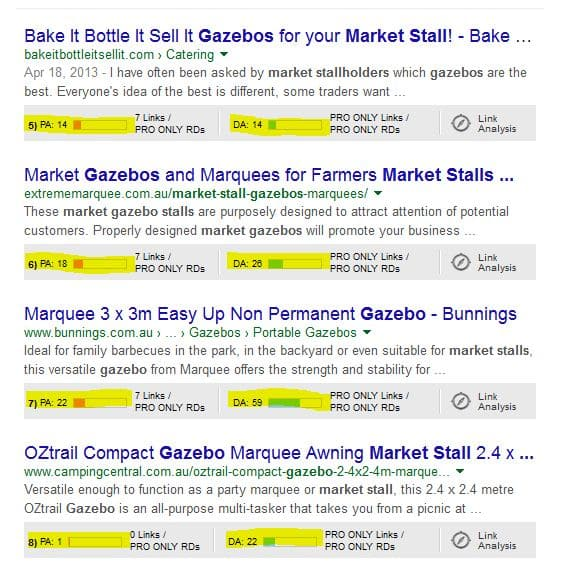 Competitor's SERP