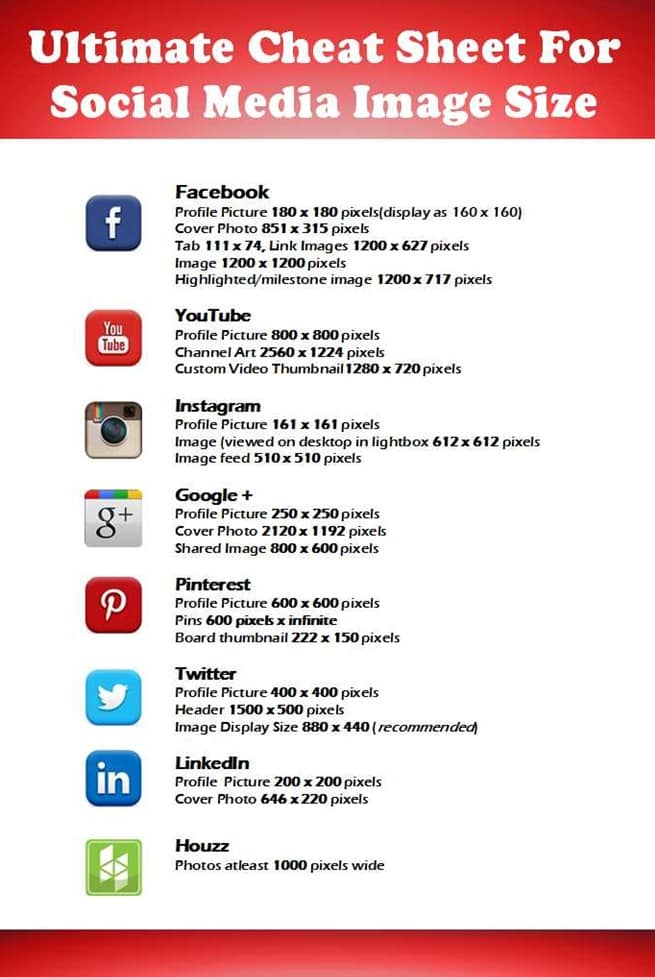 Ultimate Cheatsheet for social media image size