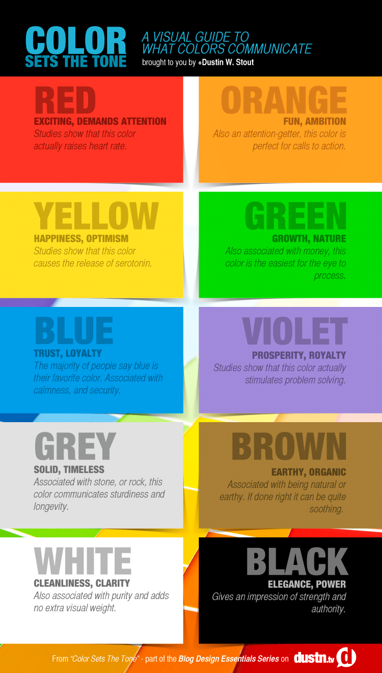 list of different shades