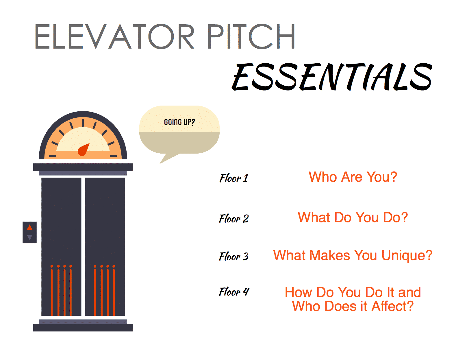 Elevator Pitch Essentials