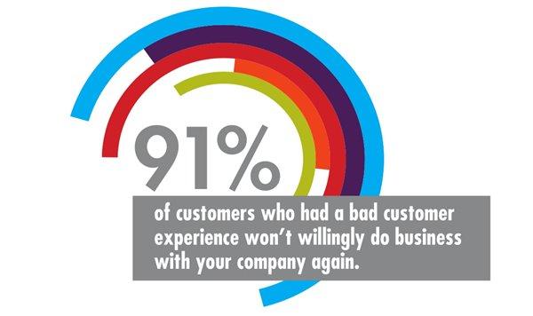 customer glance ebook