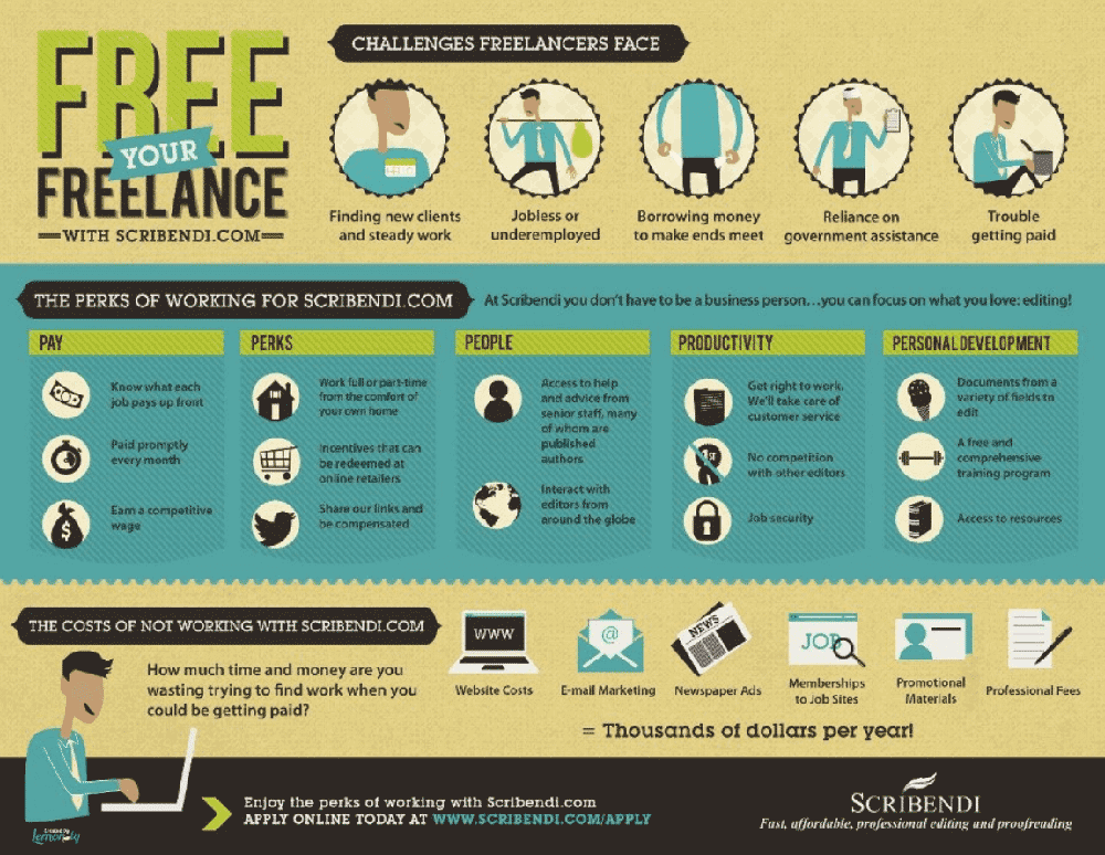 challenges freelancers face inforgraphic