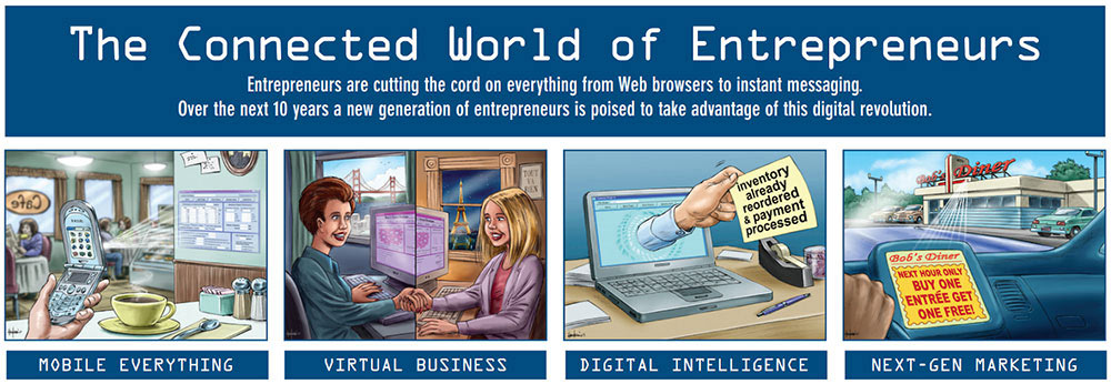 Connected World of Entepreneurs