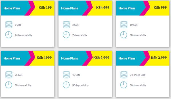 Telkom internet connection plan