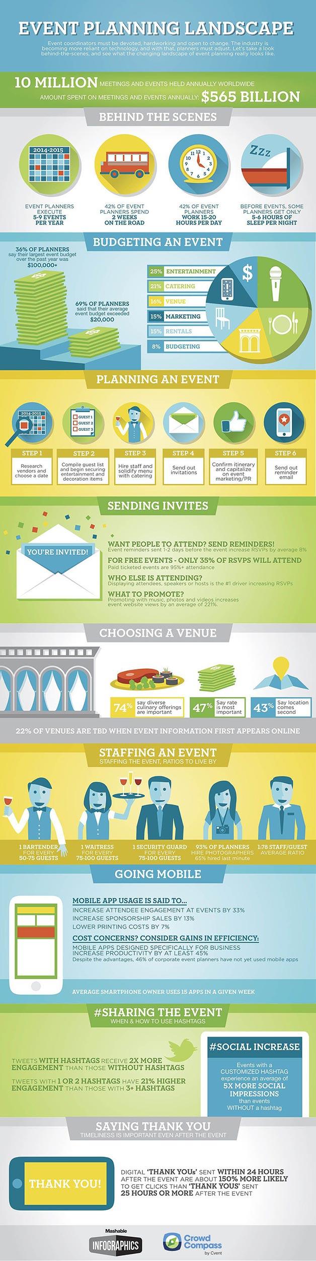event planning landscape