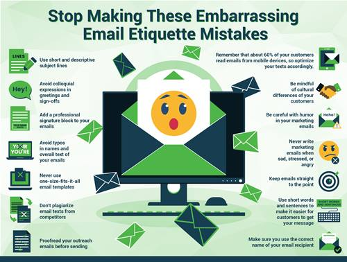 infographics of email etiquette mistakes