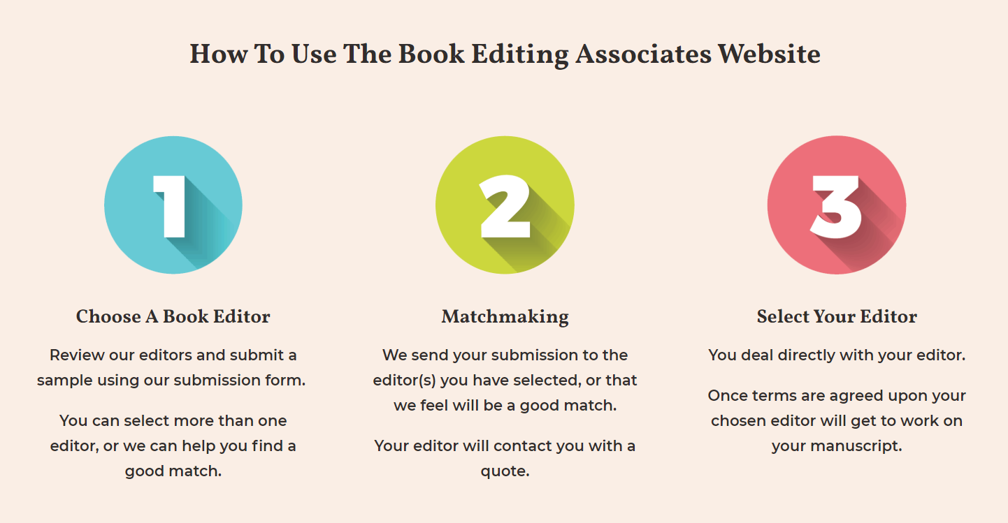 Book editing associate website