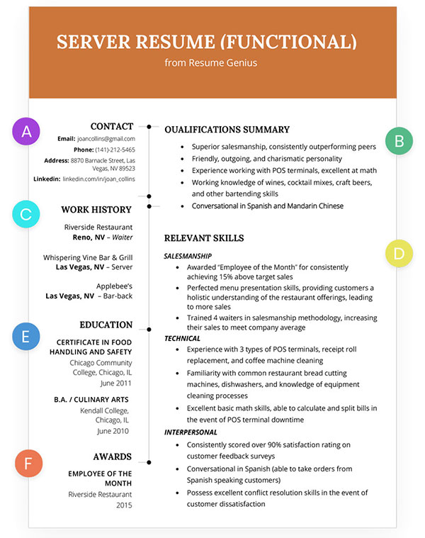 Functional Resume Template & Examples