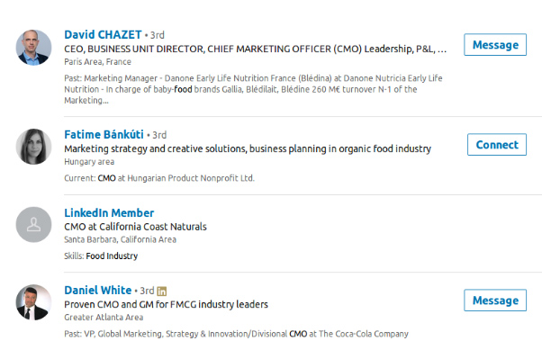 CMO food industry employed