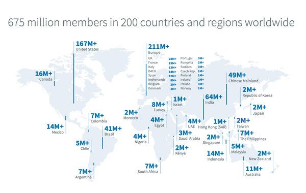 200 countries and regions chart