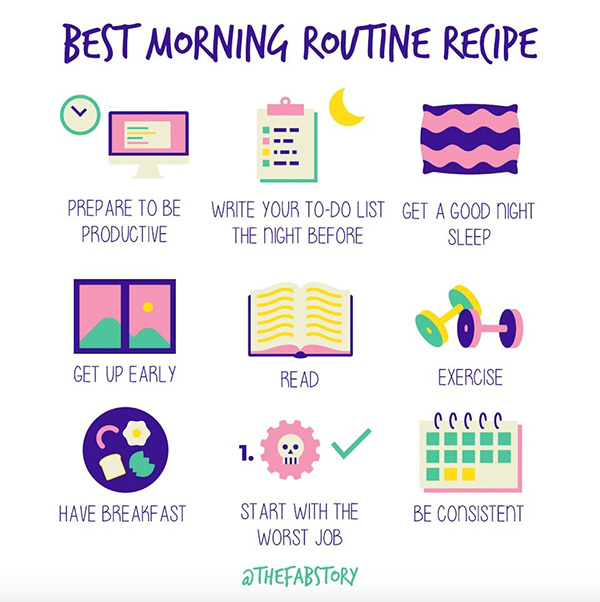 Best morning routine recipe