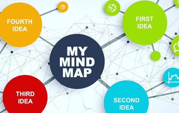 The Power of Mind Mapping.