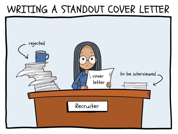 cover letter animation