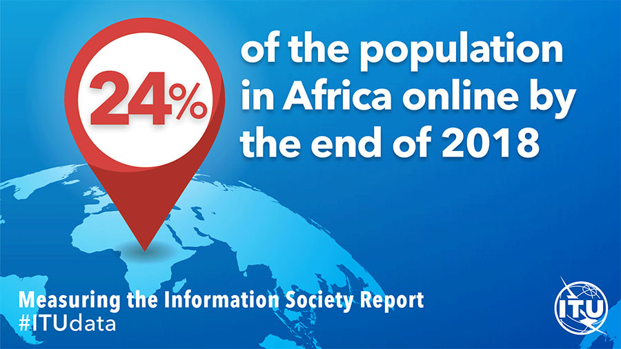 Africa online 2018 population