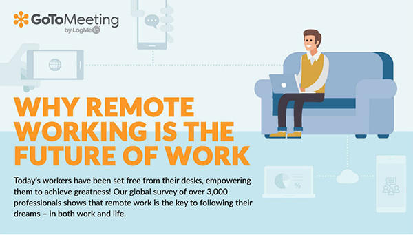 remote work is the future of work