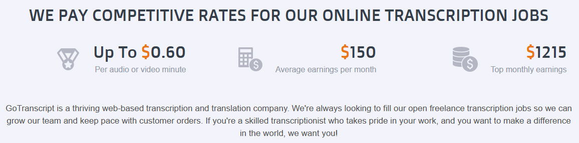 job transcription rates