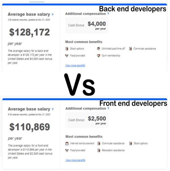 web developers average base salary