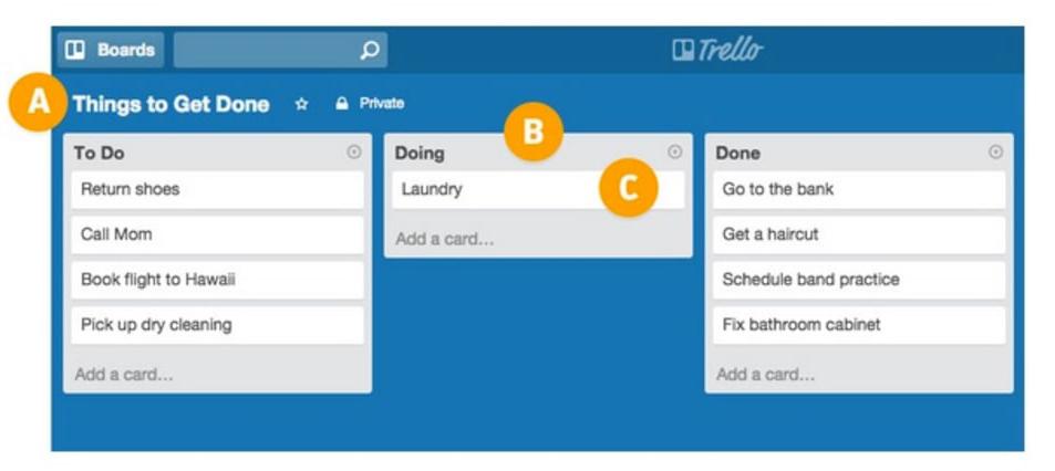 Trello user interface